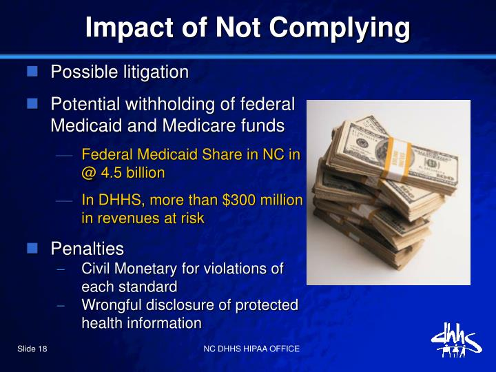 Impact of Not Complying