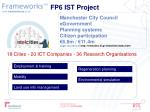 fp6 ist project