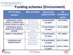 funding schemes environment