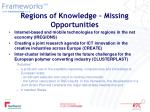 regions of knowledge missing opportunities
