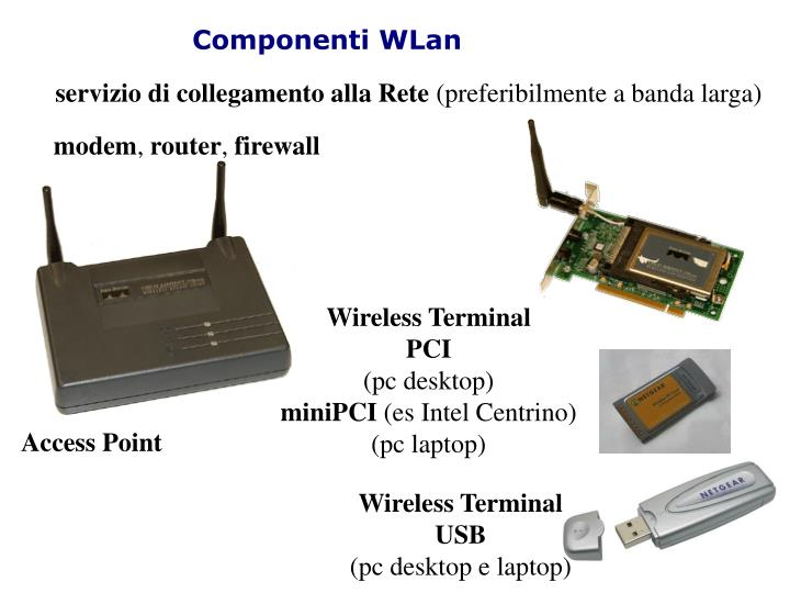 Componenti WLan