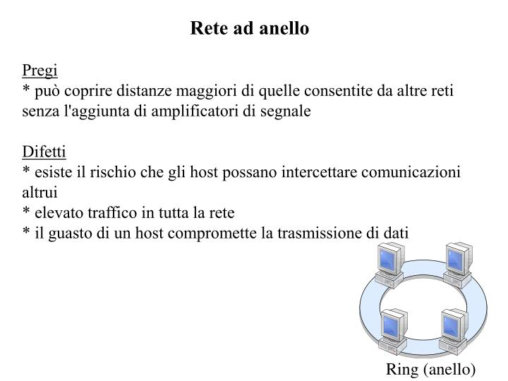 Ring (anello)