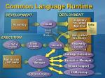 common language runtime2
