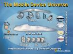 the mobile device universe