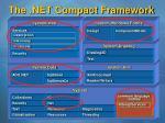 the net compact framework
