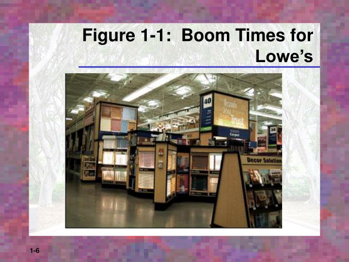 Figure 1-1:  Boom Times for Lowe's
