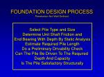 foundation design process penetration not well defined