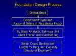 foundation design process6