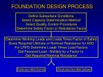 foundation design process9