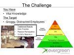 the challenge1