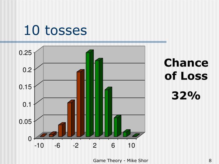 10 tosses