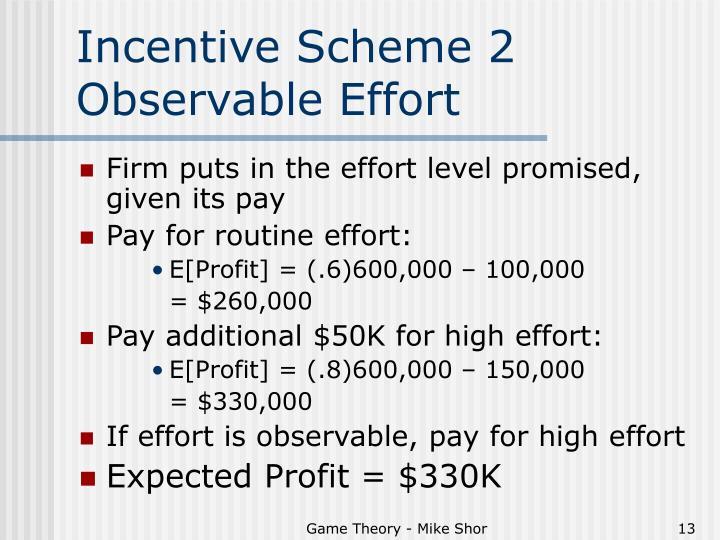 Incentive Scheme 2           Observable Effort