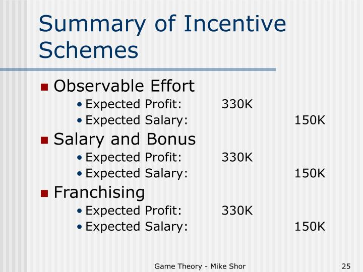 Summary of Incentive Schemes