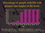 percentage of people with ds with plaques and tangles in the brain