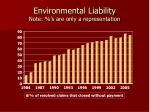 environmental liability note s are only a representation