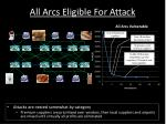 all arcs eligible for attack