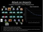 attack on airports inclement weather or other shipping issue
