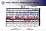 assessment of current economic situation1