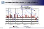 assessment of current economic situation2