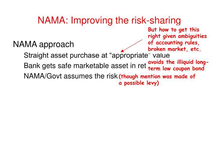 NAMA: Improving the risk-sharing