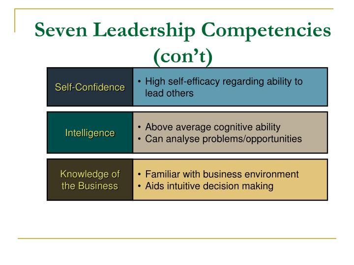 Seven Leadership Competencies (con't)