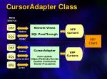 cursoradapter class