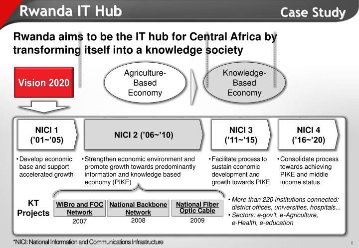Rwanda IT Hub