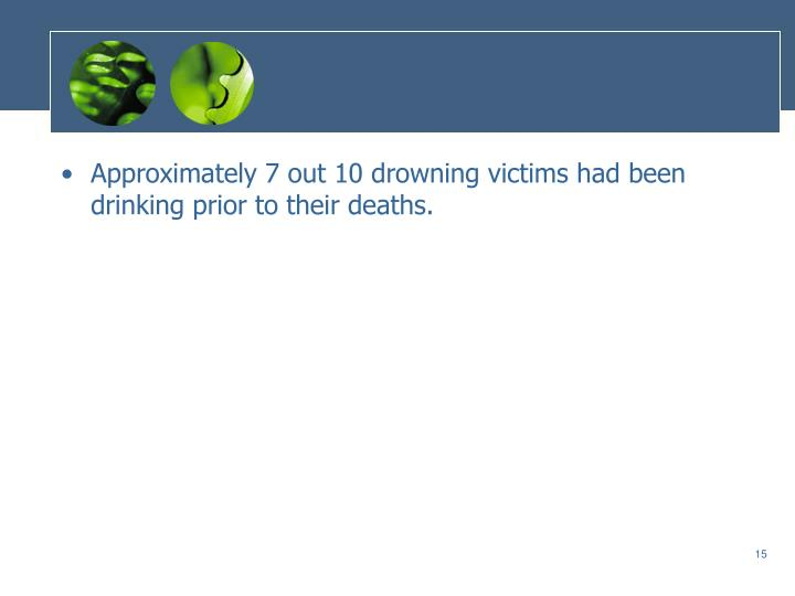 Approximately 7 out 10 drowning victims had been drinking prior to their deaths.