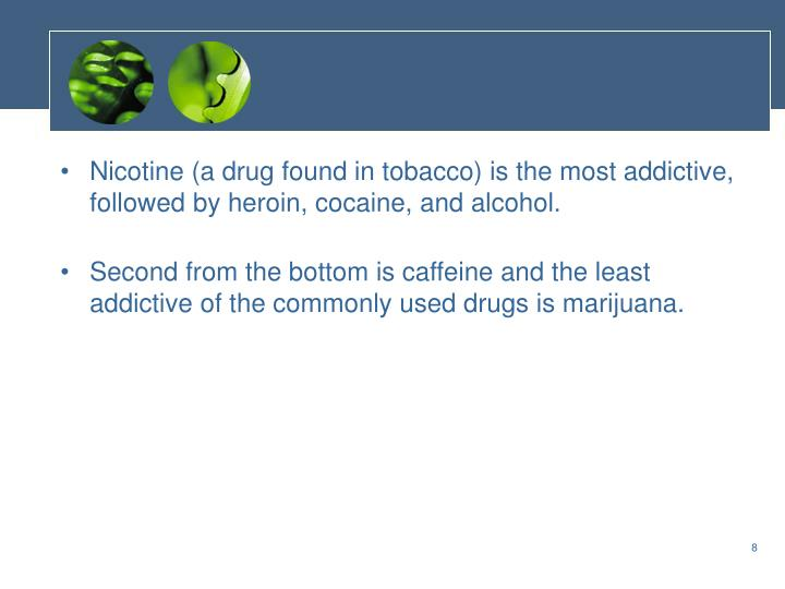Nicotine (a drug found in tobacco) is the most addictive, followed by heroin, cocaine, and alcohol.