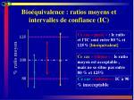 bio quivalence ratios moyens et intervalles de confiance ic
