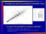 variation au sein d un produit coumadin 5 mg