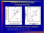 variation au sein d un produit lanoxine 0 25 mg