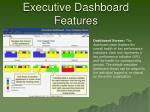 executive dashboard features