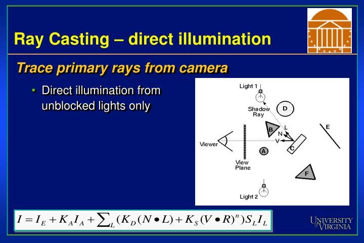 Ray Casting – direct illumination
