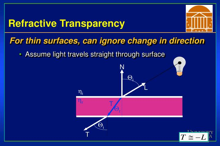 Refractive Transparency