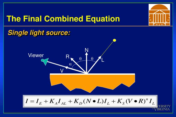 The Final Combined Equation