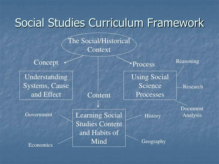 Social Studies Curriculum Framework