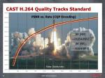 cast h 264 quality tracks standard