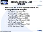 standards buy list update1