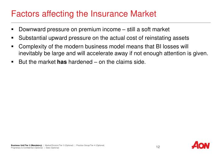 Factors affecting the Insurance Market
