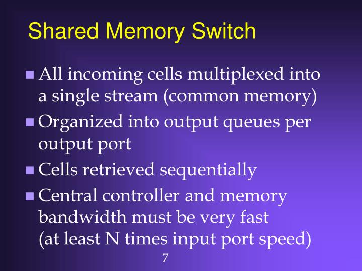 Shared Memory Switch
