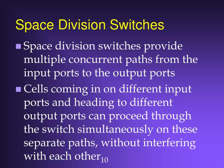 Space Division Switches