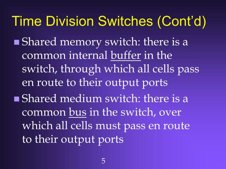 Time Division Switches (Cont'd)