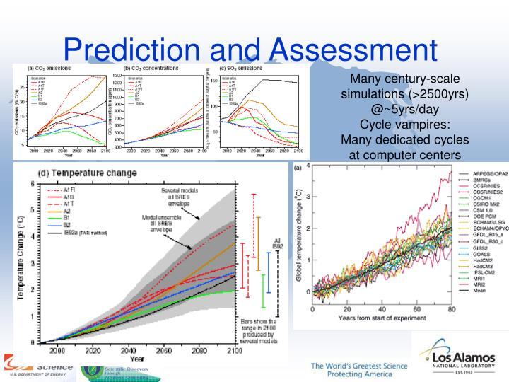 Prediction and Assessment
