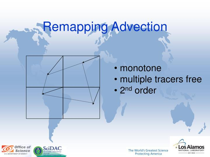Remapping Advection