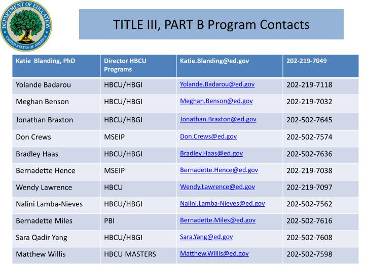 TITLE III, PART B Program Contacts