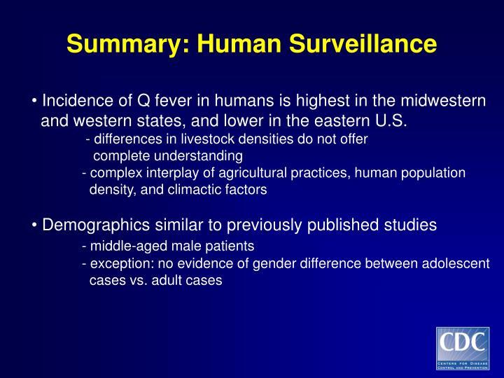 Summary: Human Surveillance