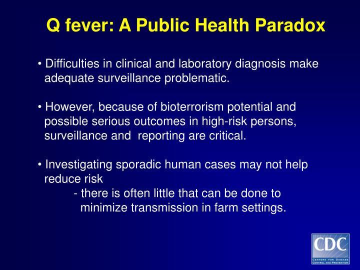 Q fever: A Public Health Paradox