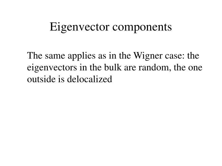 Eigenvector components