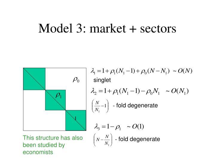 Model 3: market + sectors